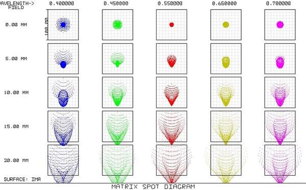 download g spot diagram driving light wiring diagrams negative    G Spot Diagram