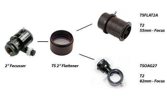 """Correttore da 2"""" TS per Ritchey-Chretiens GSO - non altera la lunghezza focale"""