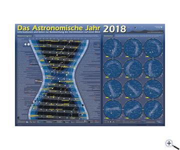 Teleskop express das astronomische jahr poster im a format