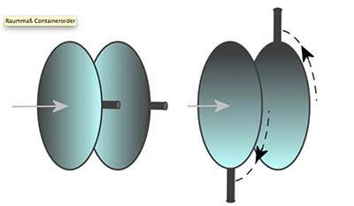 Correttore di dispersione atmosferica - immagini più contrastate di luna e pianeti